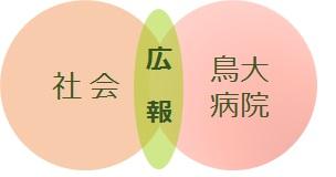 広報イメージ図