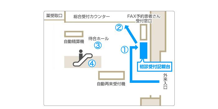 初診の方 案内図