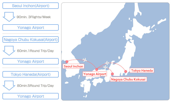 Seoul Inchon(Airport) (90min 3Flights/Week) Nagoya Chubu Kokusai(Airport) (90min 3Flights/Week) Tokyo Haneda(Airport) (80min 5 Round Trip/Day)