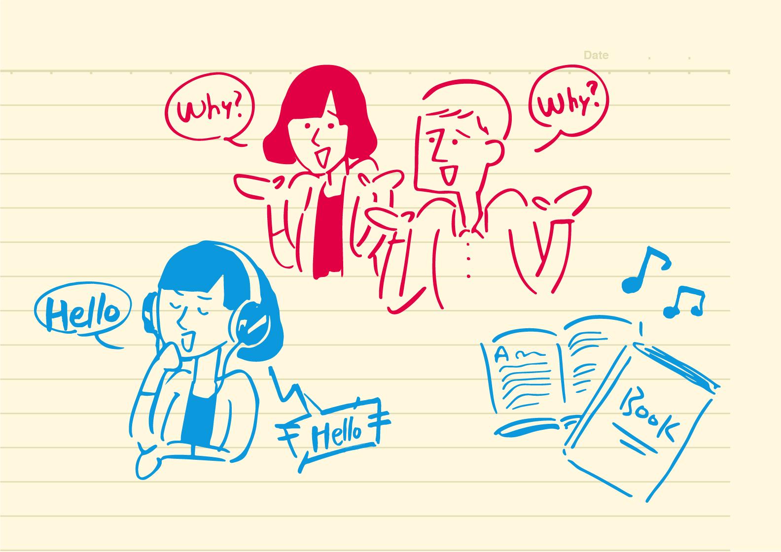 英語勉強術